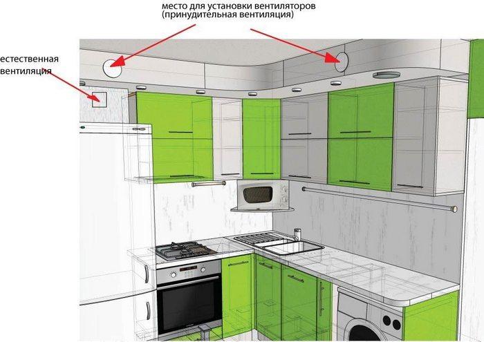 Кухня должна проветриваться